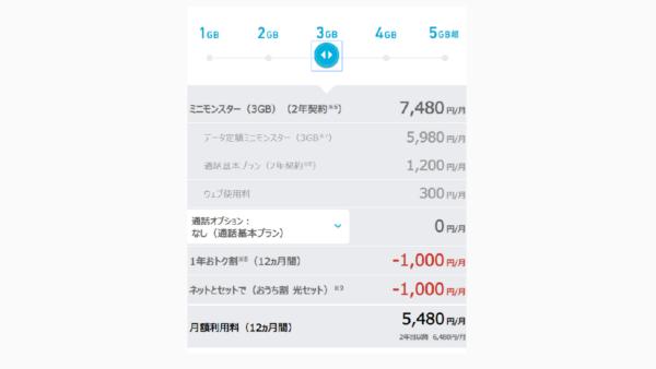 ミニモンスター3G 3980~8480円まで変動