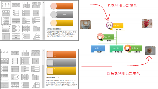 PowerPoint の相関図